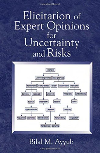 Elicitation of Expert Opinions for Uncertainty and Risks by Brand: CRC Press