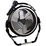 Sienhua Group Oceanaire Garage Fan (Industrial Fan, Exhaust Fan)
