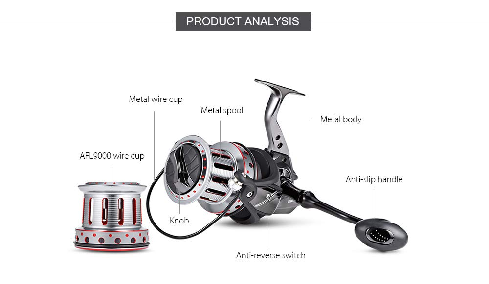 Amazon.com : IDS Home COONOR AFL10000 + 9000 11 + 1BB Big Full Metal Fishing Reel : Sports & Outdoors