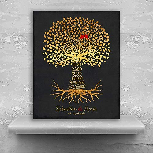 50th Year Anniversary Date Sign Gift Personalized Family Countdown Gold Black Family Tree Roots Custom Print Metal Canvas Paper Plaque 1453 Metal Print