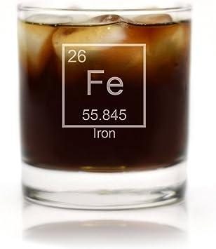 Iron Chemistry Element Glass