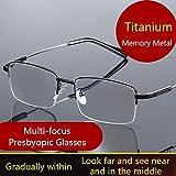 Progressive Multifocal Computer Reading Glasses