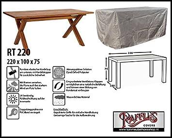 Schutzhülle Gartentisch 220x100.Amazon De Raffles Covers Rt220 Schutzhülle Für Rechteckige