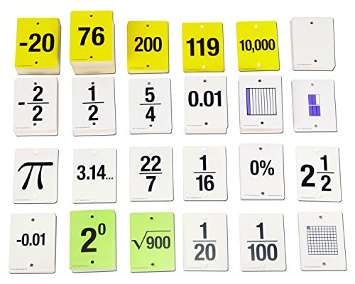 Learning Advantage 7989 F.U.N. Empty Number Line Card Set, Grade 6 to 8