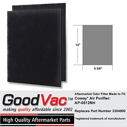 CoWay Replacement AP-0512NH Carbon Odor Eliminator Filter Pack of 2 made by GoodVac