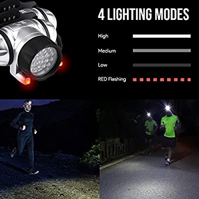 LE LED Headlamp, 4 Lighting Modes, Lightweight Headlight, Helmet Light for Outdoor, Camping, Running, Hiking, Reading and more, AAA Batteries Included