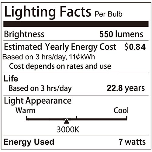 LED Bulb 50W Equivalent, Kohree PAR20 7W E26 Dimmable Led Light Bulbs,550lm,CRI 90+,3000K(Soft White Glow), UL Listed, Energy Star, Pack of 6