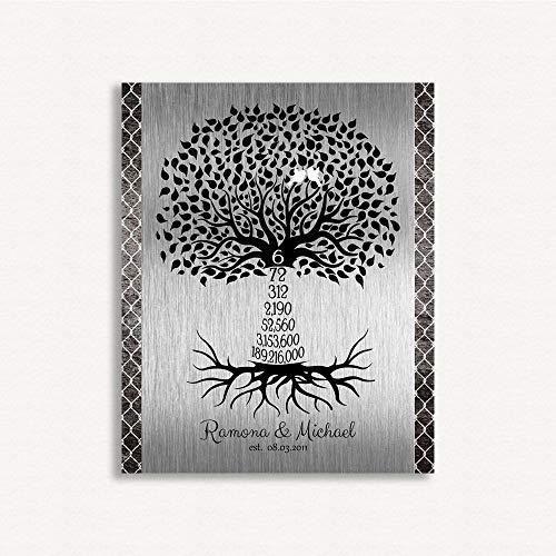 9.5 X 12 Metal Print 6th Year Anniversary Personalized Family Wedding Tree Countdown Iron Background Gift for Couple Custom Art Print on Paper Canvas Metal #1435 - Metal Tree Wedding