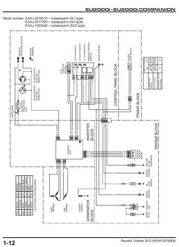 amazon com honda eu2000 eu2000i generator service repair coleman powermate 5000 wiring diagram honda generator, jpn, vin eaaj 1170001