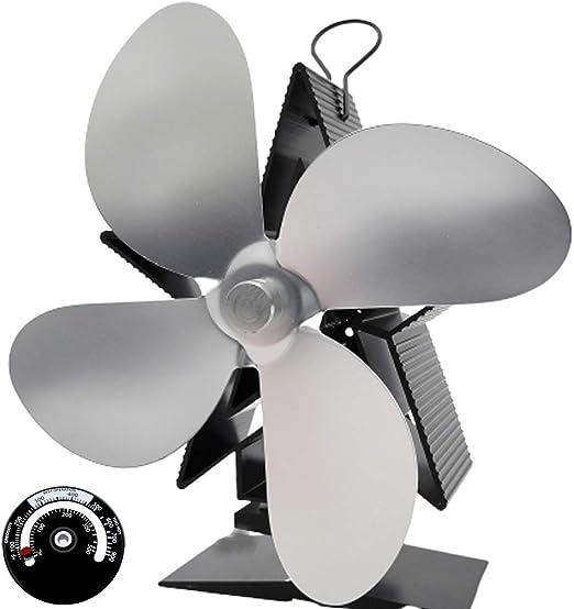 BNSDMM De cuatro palas del ventilador del horno ardiente de fans ...