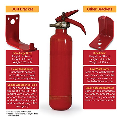 fire extinguisher mount height