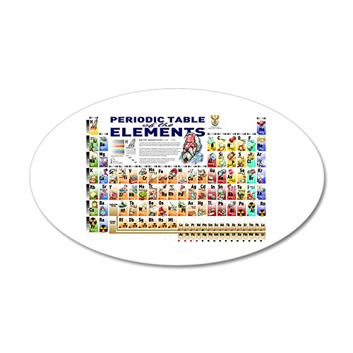 20x12 Oval Wall Vinyl Sticker Periodic Table of Elements Graphical