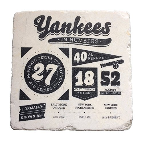 Yankees Coaster Set - New York Yankees Fans' Gift - Handcrafted Baseball Drink Coasters (Yankee Pump)