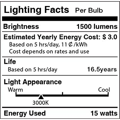 Yiizon LED Corn Bulbs 2000LM 3000 K Warm White E12 E12 Small Edison Screw,Non-dimmable Candelabra LED Light Bulbs 4 Pack 20W Equivalent to 150 W Incandescent Light Bulbs