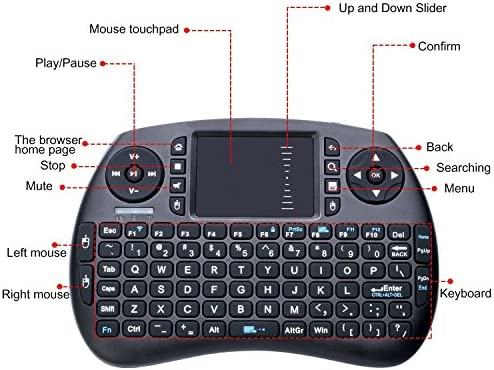 Quimat 2 4GHz Wireless Keyboard with Touchpad Mouse, Mini