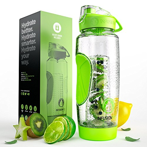 9e527064c6 Infusion Pro 32 oz. Fruit Infused Water Bottle With Insulated Sleeve & Infusing  eBook :: Bottom Loading, Large Cage for More Flavor & Pulp Strainer ...