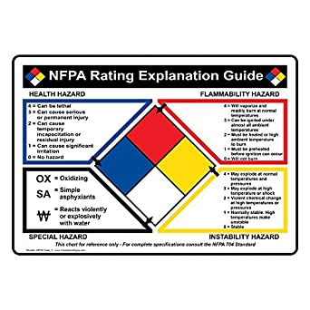 emergency risks materials nfpa identify fire communication it hazardous htm com personnel and hazard the nearby comm posed quickly to spmcpk haz defines nfpalblelements diamond by easily colloquial used