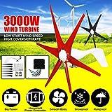 TESUP Solar & Wind Power