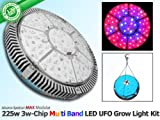225 Watt Advance Spectrum MAX 3w-Chip Modular Multi Band LED Grow Light U.F.O. For Sale