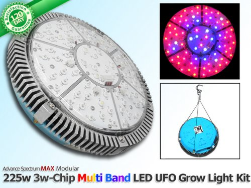 225 Watt Advance Spectrum MAX 3w-Chip Modular Multi Band LED Grow Light U.F.O.