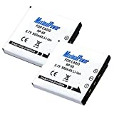 MaximalPower DB CAS NP60 x2, 2 Pack Replacement Battery Fully Decoded (White)