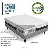 Eastern King Mattress Size LUCID 12 Inch King Hybrid Mattress - Bamboo Charcoal and Aloe Vera Infused Memory Foam - Motion Isolating Springs - CertiPUR-US Certified