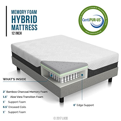 Top 10 Cooling Aloe Mattress