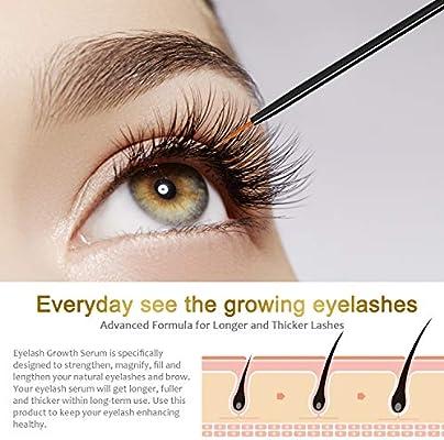 Mangal Parinay - Natural Ways To Get Longer And Thicker Eye Lashes