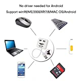 Gouptec USB 2.0 Hub Port Micro SD TF SDHC Card Reader Combo OTG Adapter for Android Smartphones iPad Samsung Tablets PC