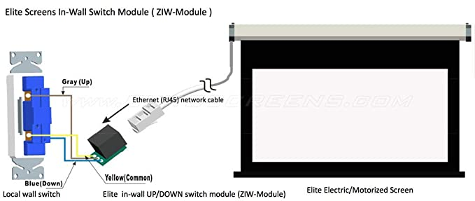 amazon com elite screens in wall up down switch module ziw module rh amazon com elite screens wiring diagram Light Switch Wiring Diagram