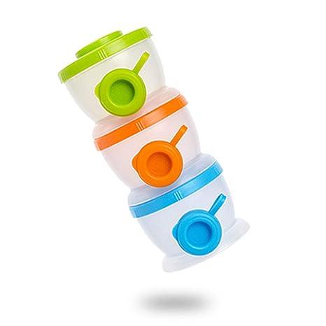 Caja de leche en polvo Dispensador portátil de fórmula para bebés recién nacidos, lado del