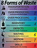 8 Forms of Waste List Lean Poster 22' X 28', Made in the USA