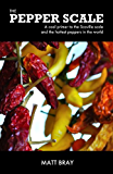 The Pepper Scale: A cool primer to the Scoville scale and the hottest peppers in the world
