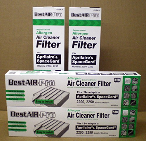 BestAir Pro SGMPR-2 Replacement 201 Space Gard Aprilaire 2200 Filter (Pack of 4)