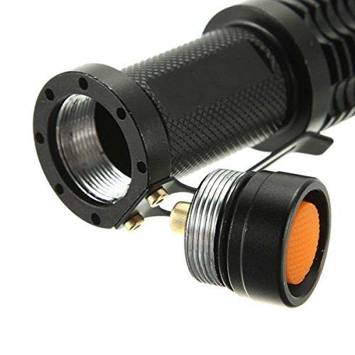 Global Mini LED Accesorios de linterna Tail Cap Tail Switch 23mm [Clase de eficiencia energética D]
