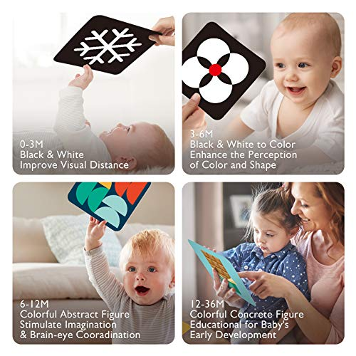 Baby Flash Cards Baby Visual Stimulation Cards 0-3-6-12-36 ...