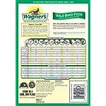 Wagner's 52002 Classic Wild Bird Food, 10-Pound Bag 2