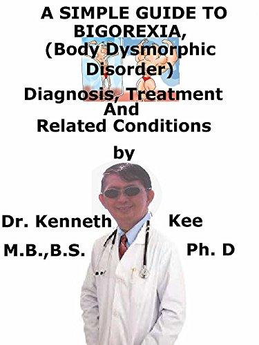 Body Dysmorphia Treatment - 3