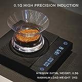 TIMEMORE Coffee Scale, Espresso Scale ,Weigh