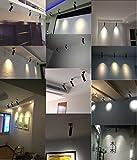Poersi Picture Light LED Spotlight Cabinet Spot