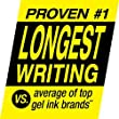Pilot G2 Retractable Premium Gel Ink Roller Ball Pens, Fine Point, 2-Pack, Purple Ink (31052)