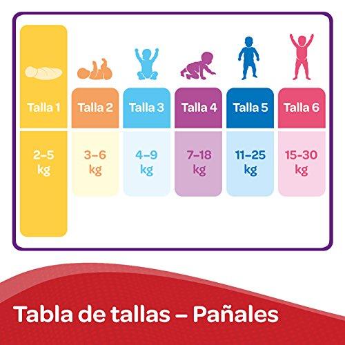 Huggies Newborn Pañales Recién Nacido Talla 1 (2-5 Kg) - 84 Pañales: Amazon.es: Amazon Pantry