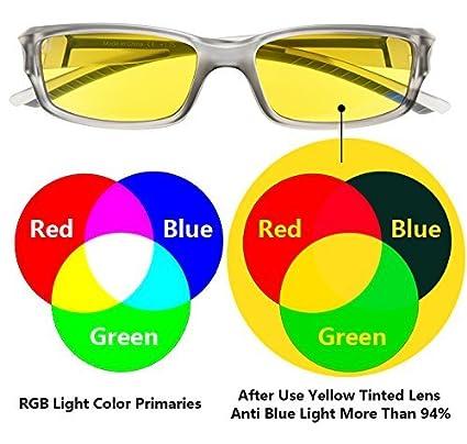 Eyekepper Primavera Cerniere UV Protezione Lente Anti-Graffio Occhiali da Lettura Lettori Anti Abbagliamento Anti Raggi Blu