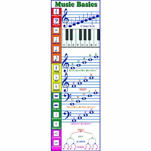 McDonald Publishing Music Basics Colossal Concept Poster