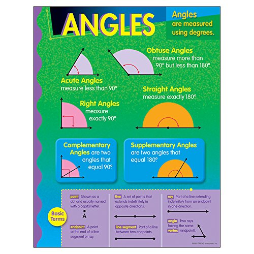 Geometry Learning Chart - Trend Enterprises Inc. Angles Learning Chart, 17