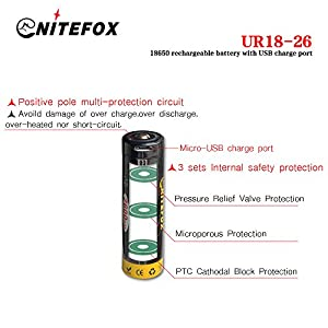 Nitefox 18650 Battery with Direct USB Rechargeable (built-in charging circuit),2600 mAh 3.7 Volt Lithium-Ion Cell Protected.(UR18-26) …