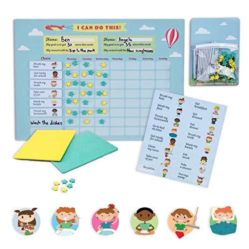 child development chart - 4