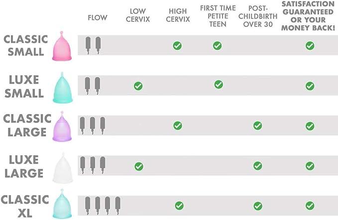 Pixie Cup Nº 1 para la mayoría de copas menstruales cómodo y mejor Stem Remoción Entonces todas las otras marcas Cada copa menstrual comprado uno se ...