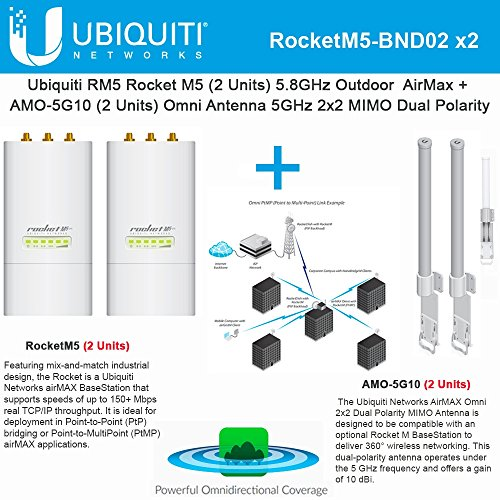 Ubiquiti RocketM5 2Pack BaseStation PtMP +AMO-5G10 2Pack Omni Dual Antenna 10dBi by Ubiquiti Networks