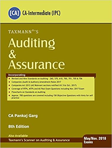 Auditing & Assurance-CA-Intermediate(IPC)(For May/November 2018 Exams)